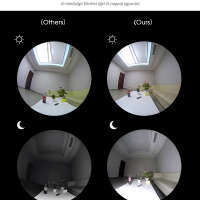 360° LED Villanykörte WIFI biztonsági kamerával